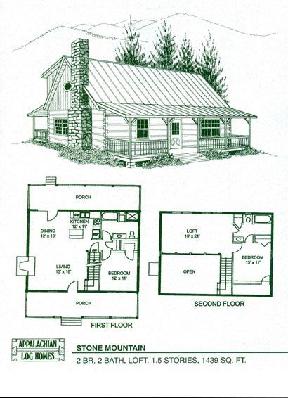 Stone Mountain Appalachian Log Timber Homes Rustic Design for